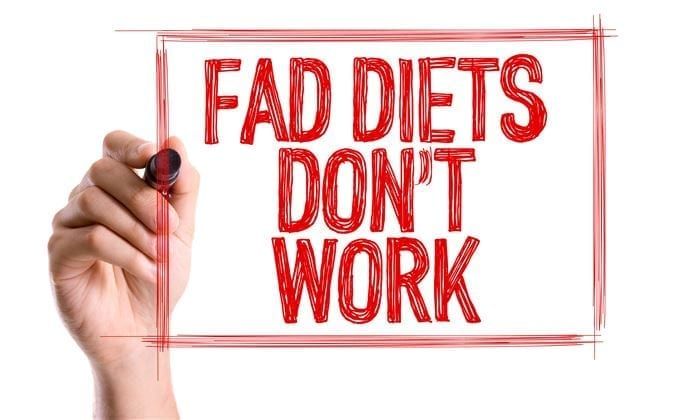 Fad Diets are Never in Style